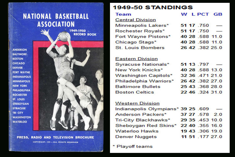 the origin of basketball Basketball history: origin of the sport in contrast to other sports, basketball has a clear origin it is not the by joyeiman.